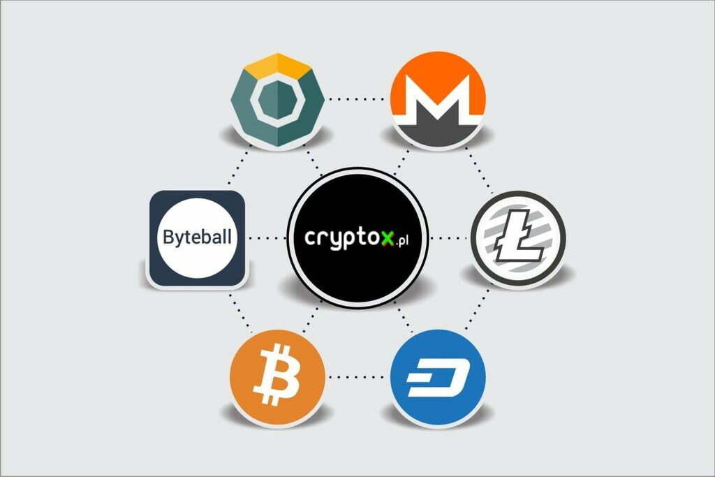 Kryptowaluty dostępne na Cryptox