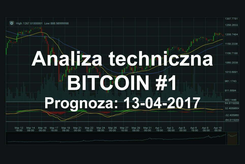 Analiza techniczna Bitcoin 10 kwietnia 2017