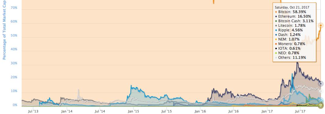 bitcoin vs sua diy bitcoin miner asic
