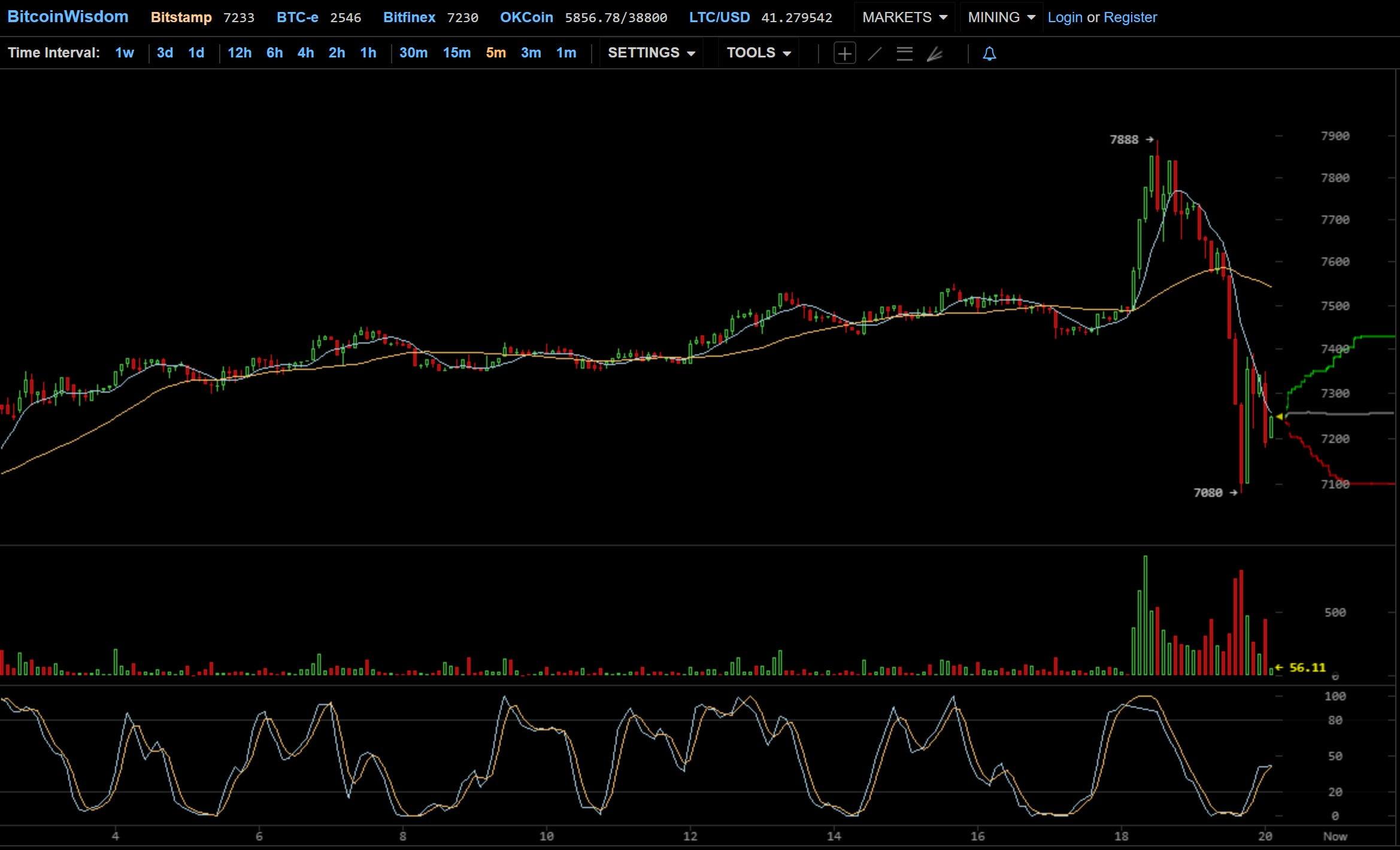 hard fork bitcoin (2)