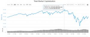Kapitalizacja rynku