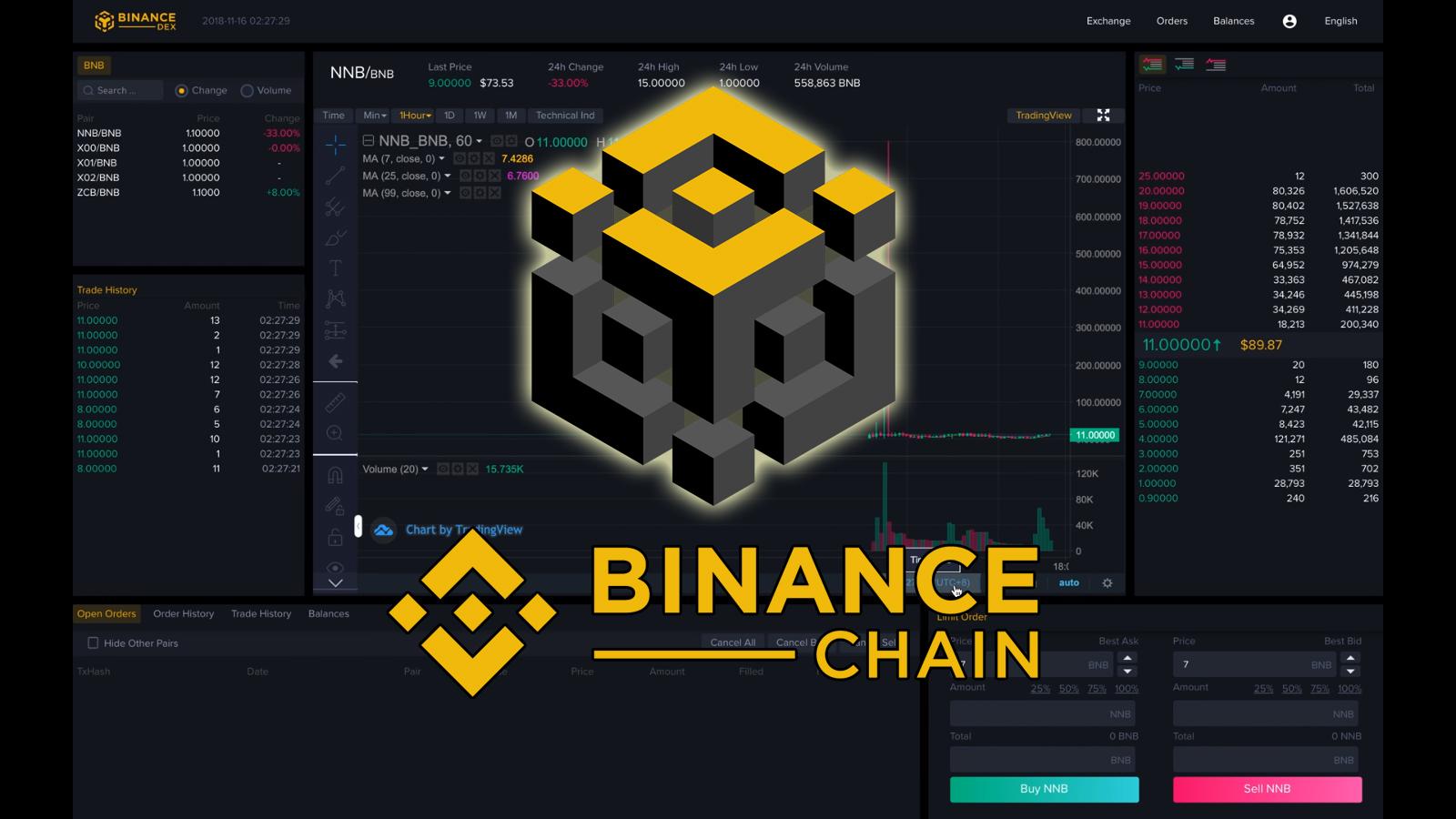 Binance ujawnia interfejs nowej, zdecentralizowanej giełdy