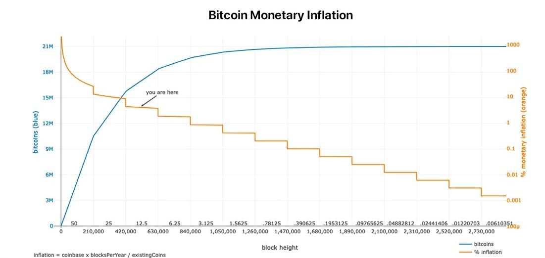 2021gh s bitcoin pelnas)