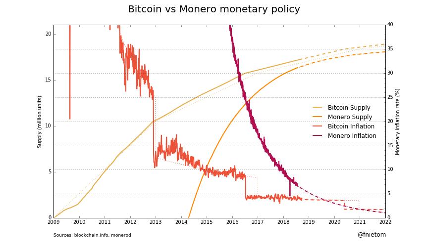 btc į monero exchange)