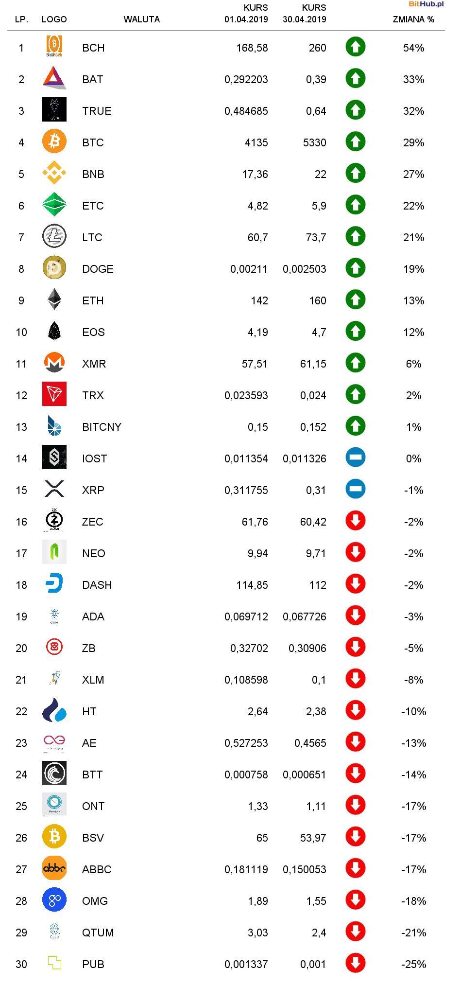 365 day cryptocurrency volume