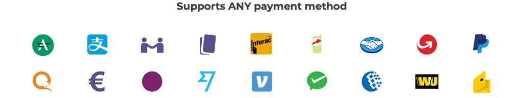 Handel na giełdzie BitBay