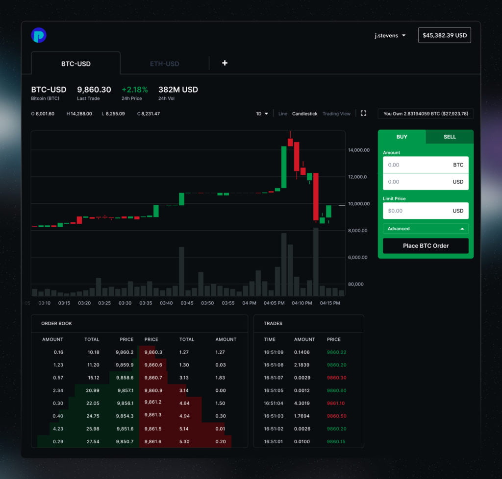 zee hírek bitcoin dns