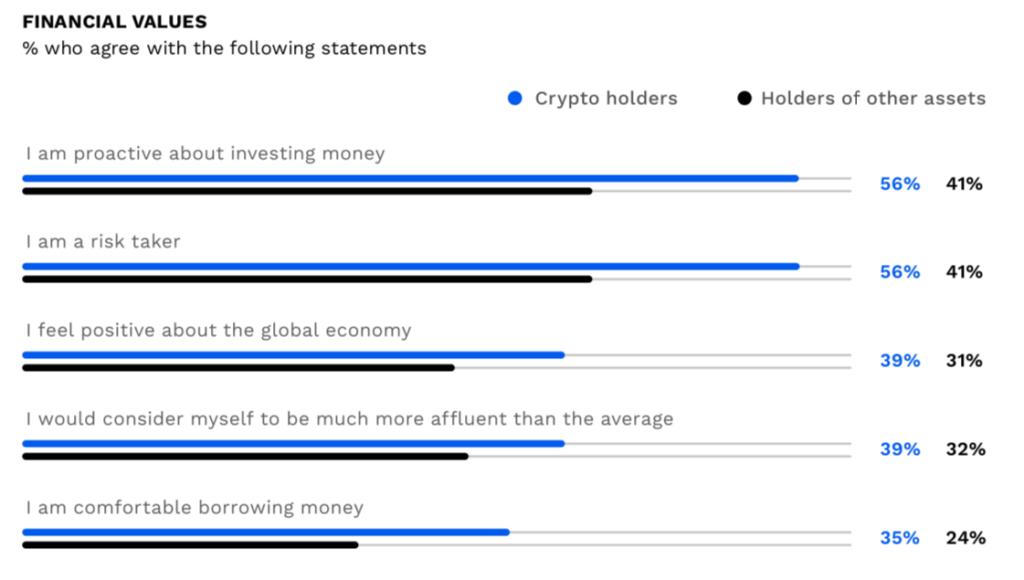 inwestor kryptowalut mindset portfolio