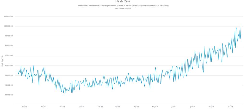 Stokarz czyta rynek #8 - Strategia pod przyszłoroczny Bitcoin Halving