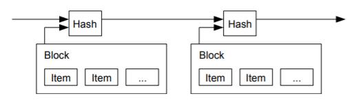 Bitcoin whitepaper 2