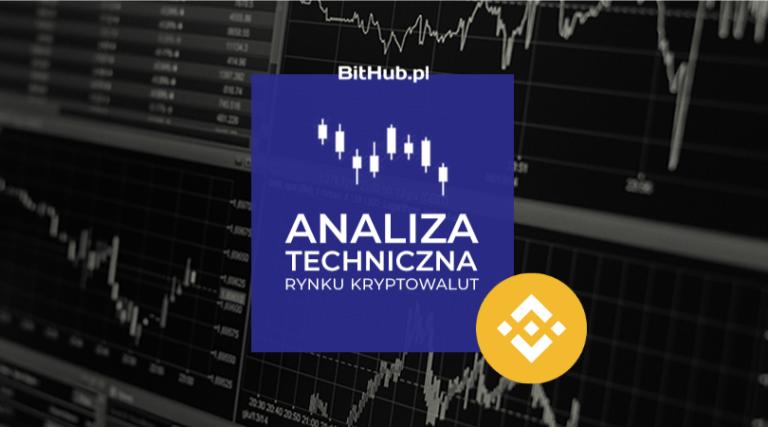analiza binance coin
