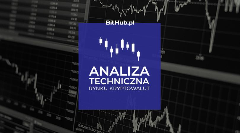 Analiza Techniczna Kryptowalut 25-05-2020