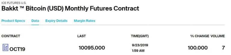 bakkt kontrakt