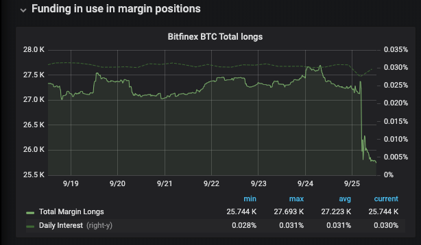 bitfinex sytuacja