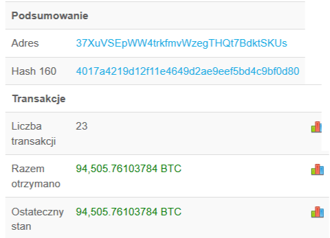 miliardowa transakcja bitcoin portfel