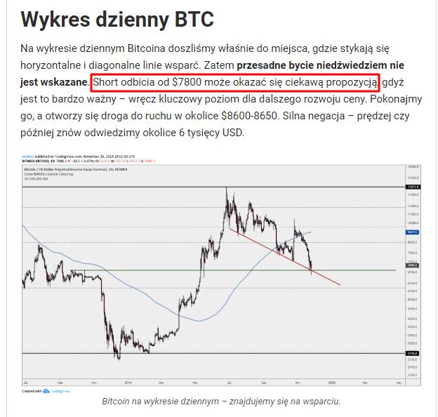 bitcoin šiandieninė rinka