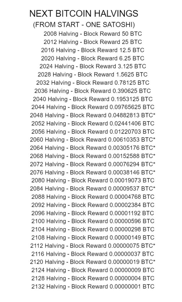 bitcoin halving roadmap  droga