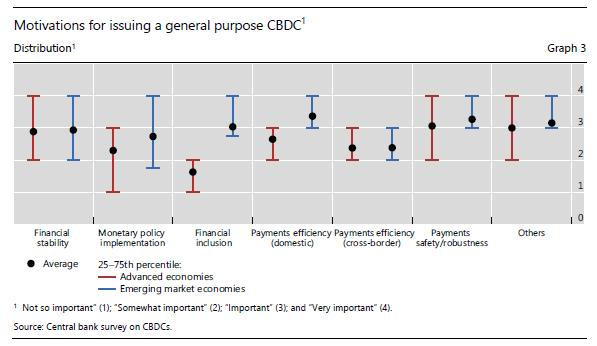 motywacja banków centralnych