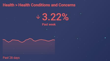 obawy zdrowotne