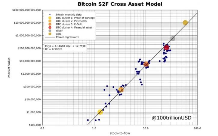 360 bitcoin convertiti in dollari)