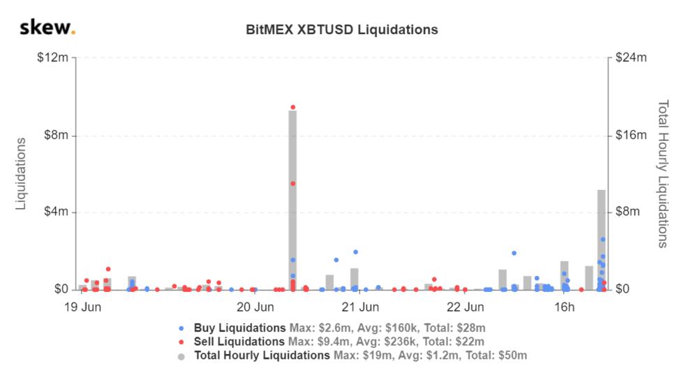bitcoin de bază miniere tradingview xlm btc