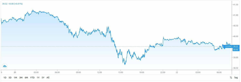 rynki ropa