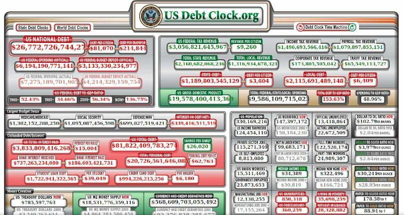 Ray Dalio opowiada o długu a ten rośnie
