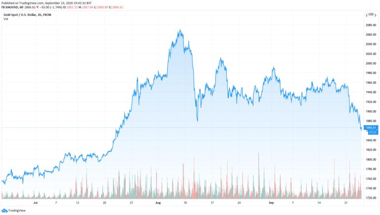 bitcoin usd marketwatch【metin2global.ro Free BTC 】  