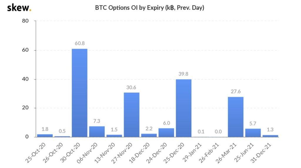 opcje bitcoin