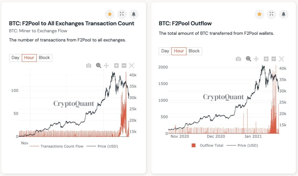 bitcoin dump