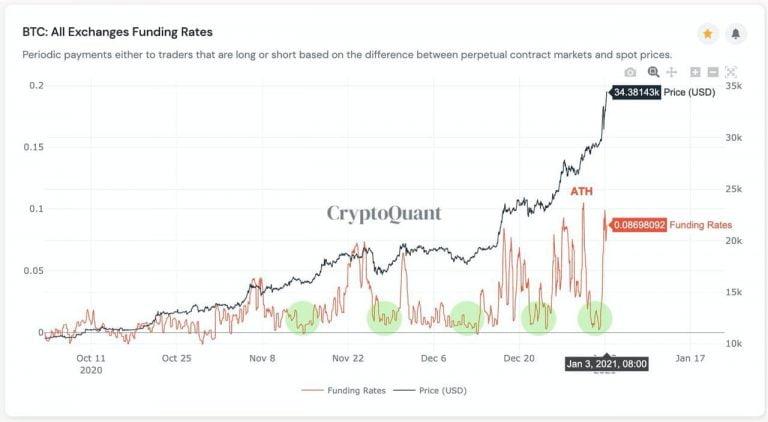 czy warto zainwestować w bitcoina