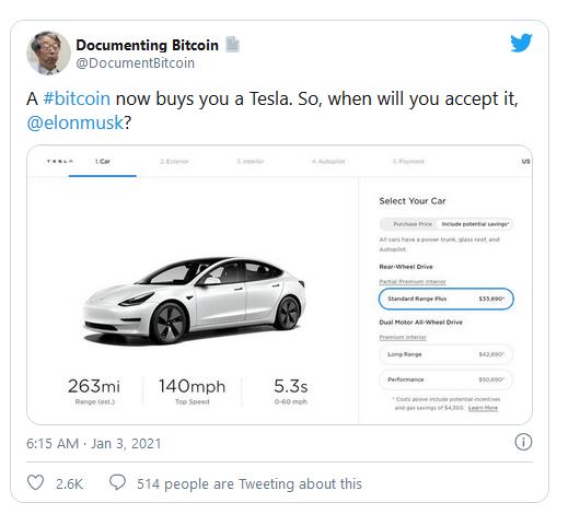 tesla rocznica bitcoin