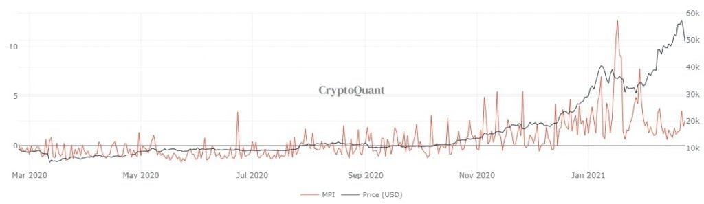 cryptoquant