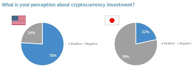 sentyment kryptowaluty bitcoin