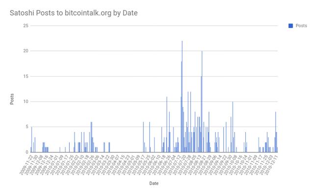 metoda bitcoin blackhat)