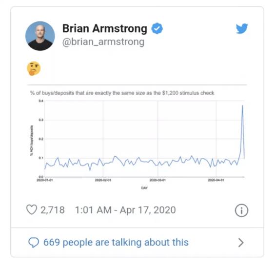 tweet armstrong pakiet stymulacyjny USA