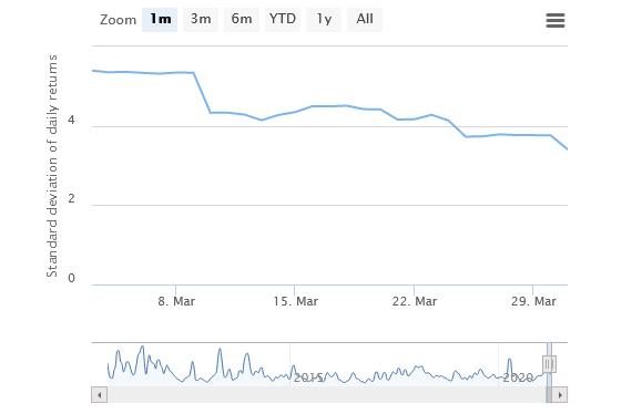 cara membaca spot market bitcoin