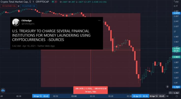 plotka bitcoina