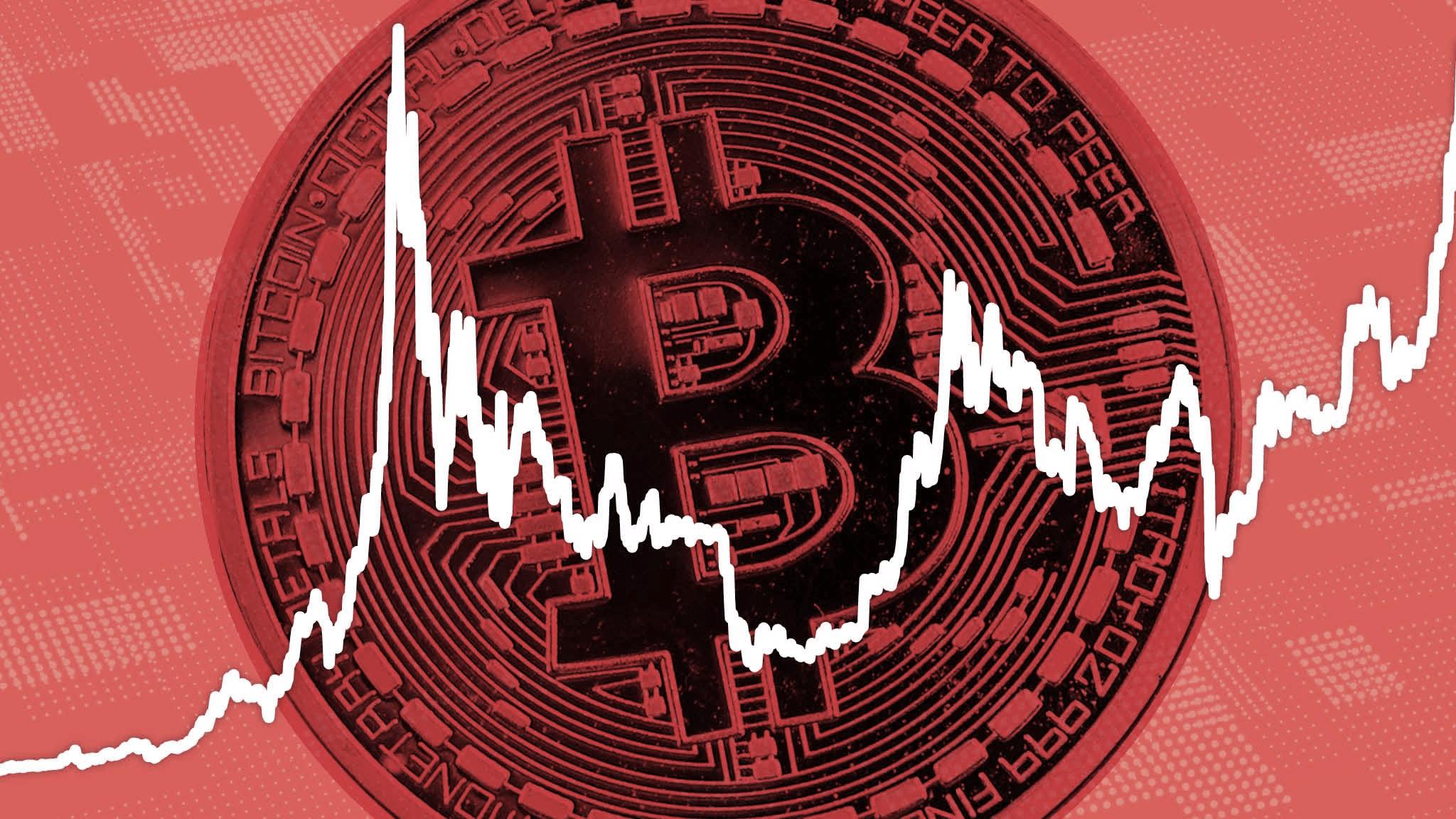 najgorszy bitcoin