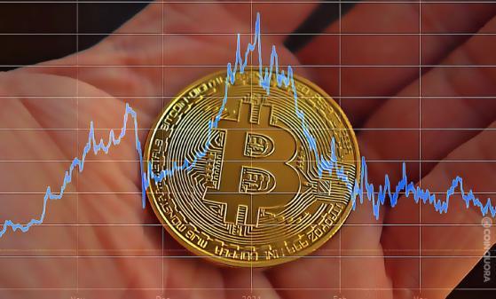 dominacja bitcoin