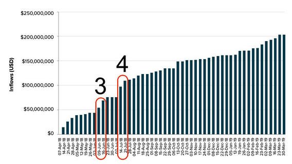40 btc usd-ben bitcoinem bitcoin profit