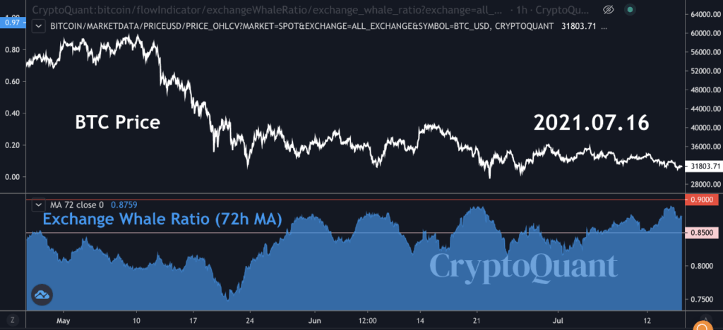 bitcoin cryptoquant