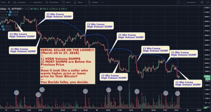 wygłuszanie ceny bitcoin