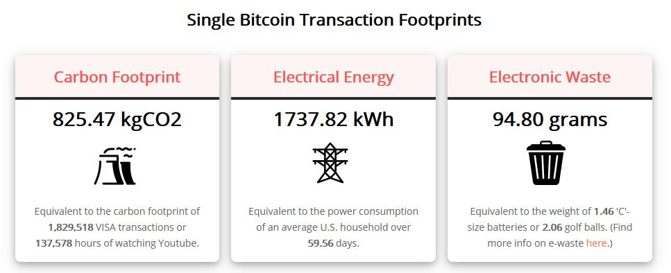 bitcoin pojedyncza transakcja