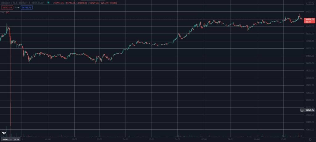 flash crash bitcoin